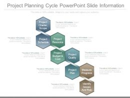 Project Planning Cycle Powerpoint Slide Information