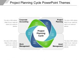 Project Planning Cycle Powerpoint Themes