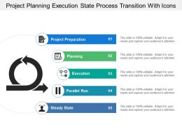 Project Planning Execution State Process Transition With Icons