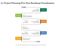 Project Planning Five Year Roadmap Visualization