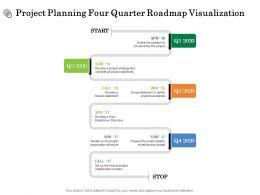 Project Planning Four Quarter Roadmap Visualization
