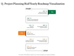 Project Planning Half Yearly Roadmap Visualization