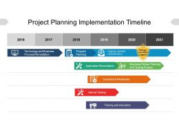 Project Planning Implementation Timeline Roadmap Powerpoint Layout