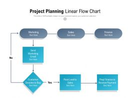 Project Planning Linear Flow Chart