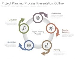 Project Planning Process Presentation Outline