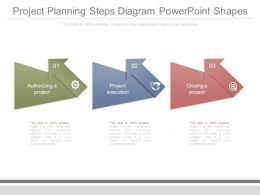 Project Planning Steps Diagram Powerpoint Shapes