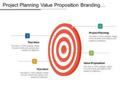 Project Planning Value Proposition Branding Strategy Market Research