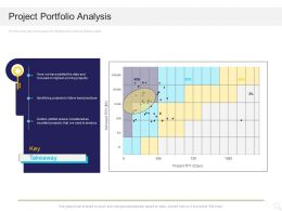 Project Portfolio Analysis Excellent Ppt Powerpoint Presentation Show Template