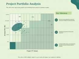 Project Portfolio Analysis Plotted Ppt Powerpoint Presentation Infographic Template Slide Download