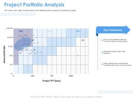Project Portfolio Analysis Want M1558 Ppt Powerpoint Presentation Icon Portfolio