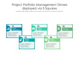 Project Portfolio Management Drivers Displayed Via 5 Squares
