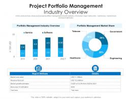 Project Portfolio Management Industry Overview