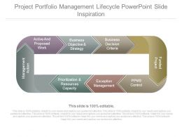 Project Portfolio Management Lifecycle Powerpoint Slide Inspiration