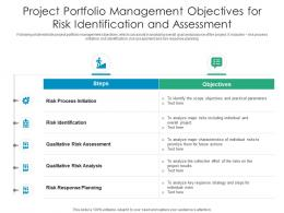 Project Portfolio Management Objectives For Risk Identification And Assessment