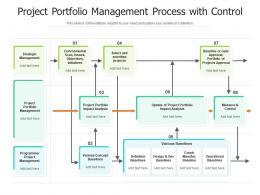 Project Portfolio Management Process With Control