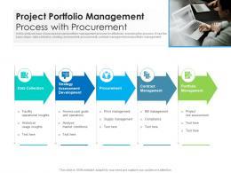 Project Portfolio Management Process With Procurement
