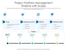 Project Portfolio Management Timeline With Scope