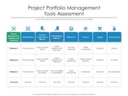 Project Portfolio Management Tools Assessment