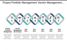 Project Portfolio Management Vendor Management Governance Channel Marketing Cpb
