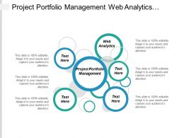 Project Portfolio Management Web Analytics Employee Performance Appraisal Cpb