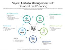 Project Portfolio Management With Demand And Planning
