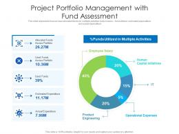 Project Portfolio Management With Fund Assessment