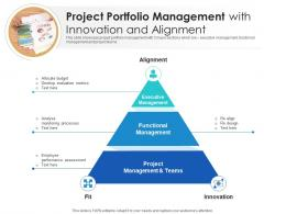Project Portfolio Management With Innovation And Alignment