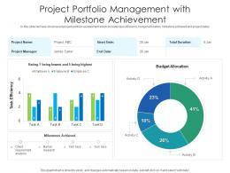 Project Portfolio Management With Milestone Achievement