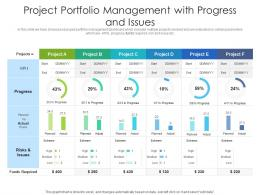 Project Portfolio Management With Progress And Issues