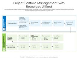 Project Portfolio Management With Resources Utilized
