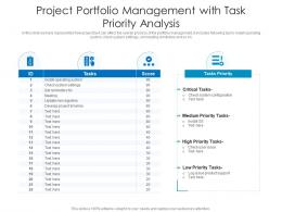 Project Portfolio Management With Task Priority Analysis