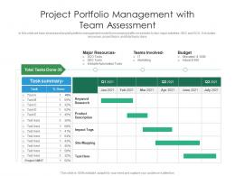 Project Portfolio Management With Team Assessment