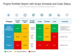 Project Portfolio Report With Scope Schedule And Costs Status
