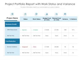 Project Portfolio Report With Work Status And Variance