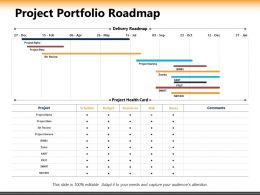 Project Portfolio Roadmap Ppt Powerpoint Presentation Inspiration Graphics Design