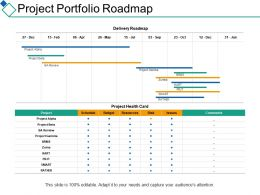 Project Portfolio Roadmap Resources Ppt Summary Background Image