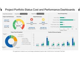 Project Portfolio Status Cost And Performance Dashboards