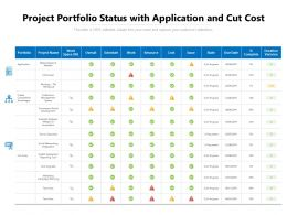 Project Portfolio Status With Application And Cut Cost