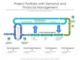 Project Portfolio With Demand And Financial Management