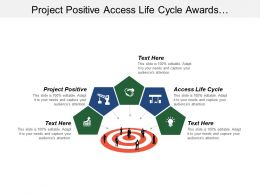 Project Positive Access Life Cycle Awards Management System