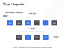 Project Preparation Management Objective Ppt Powerpoint Presentation Ideas Example File