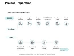 Project Preparation Ppt Powerpoint Presentation Professional Shapes