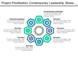 Project Prioritization Contemporary Leadership Stress Management Process Improvements Cpb