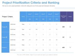 Project Prioritization Criteria And Ranking M1559 Ppt Powerpoint Presentation Slides Visuals
