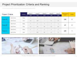 Project Prioritization Criteria And Ranking Ppt Powerpoint Presentation Icon Layouts