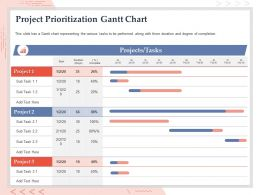 Project Prioritization Gantt Chart Completion Ppt Powerpoint Presentation Samples
