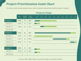 Project Prioritization Gantt Chart L2005 Ppt Powerpoint Presentation Pictures Microsoft