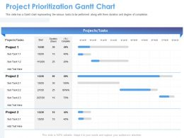 Project Prioritization Gantt Chart M1560 Ppt Powerpoint Presentation Styles Graphics Example
