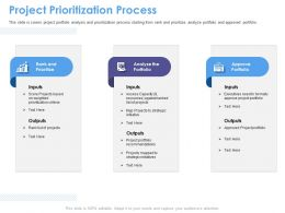 Project Prioritization Process List Ranked Ppt Powerpoint Presentation Outline Outfit