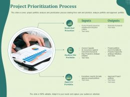 Project Prioritization Process Mapped Ppt Powerpoint Presentation Pictures Graphics